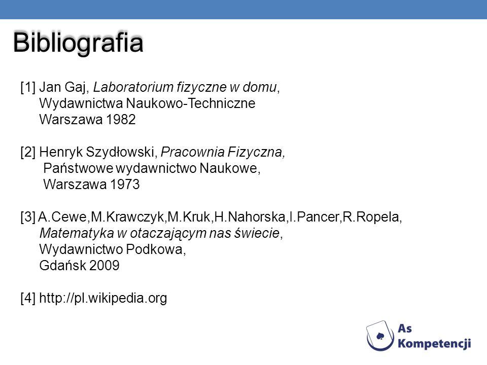 Bibliografia [1] Jan Gaj, Laboratorium fizyczne w domu,